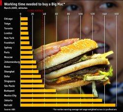 (Source: www.economist.com)