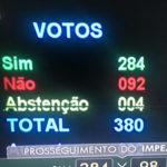 Verdict du raz de marée anti Dilma : 367 voix pour l'impeachment, 71% du total